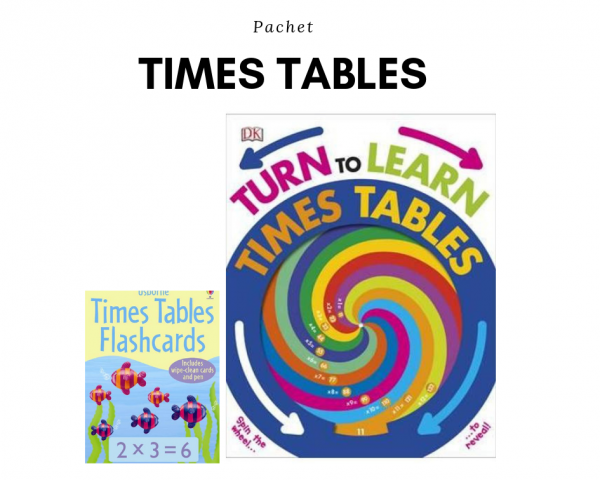 Pachet Learning Times Tables